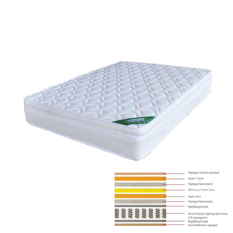 Στρώμα Memory Foam E2011,2B 200X160X28 cm Υπέρδιπλo