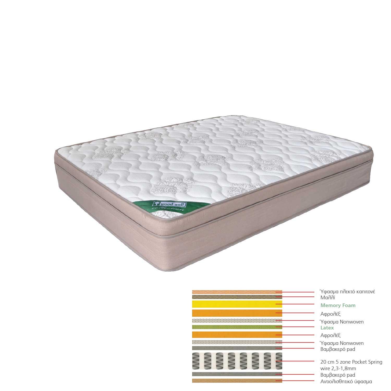 Στρώμα Memory Foam+Latex E2019,20 200X160X31 cm Υπέρδιπλo